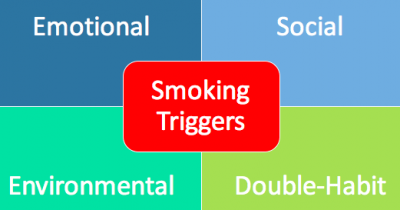 Smoking Triggers
