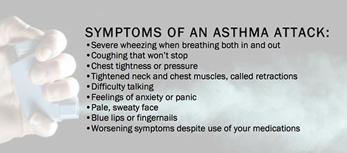 signs and symptoms of an asthma attack