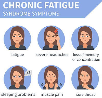 symptoms of chronic fatigue